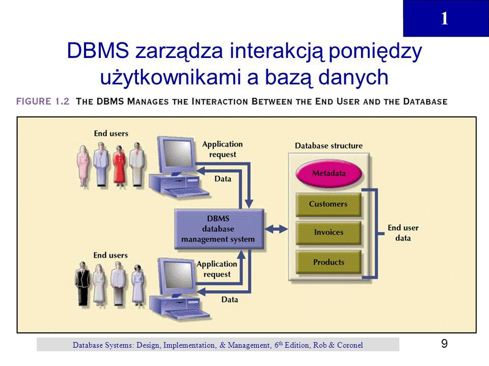 1 40 Database Systems: Design, Implementation, & Management, 6 th Edition, Rob & Coronel Funkcje DBMS ( kontynuacja ) –Zarządzanie ochroną danych Narzuca reguły prywatności danych –Sterowanie dostępem dla wielu użytkowników Tworzone są odpowiednie struktury tak aby wielu użytkowników mogło jednocześnie uzyskać dostęp do danych –Tworzenie kopii zapasowych i przywracanie systemu
