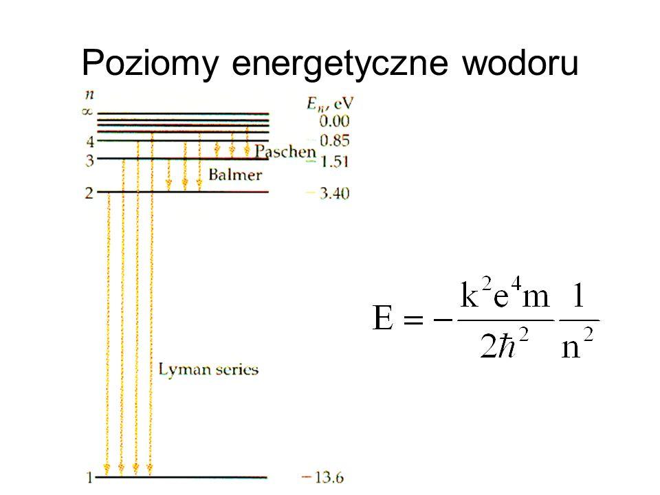 Poziomy energetyczne wodoru