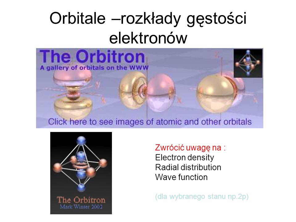 Orbitale –rozkłady gęstości elektronów Zwrócić uwagę na : Electron density Radial distribution Wave function (dla wybranego stanu np.2p)