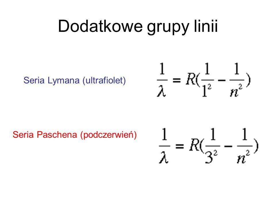 Dodatkowe grupy linii Seria Lymana (ultrafiolet) Seria Paschena (podczerwień)