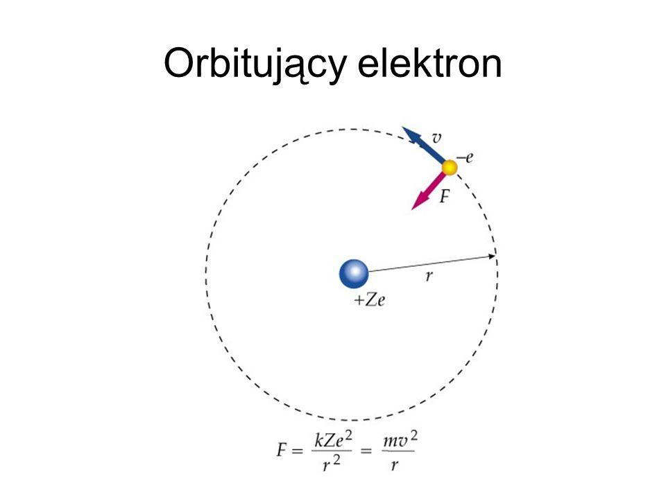 Orbitujący elektron