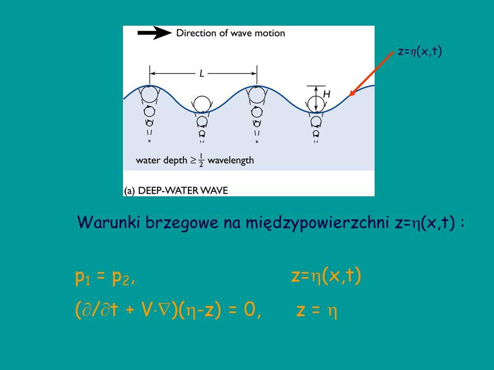 Równania Eulera ,t +  (  V) = 0  [V,t + (V  )V] =-  p +  g p,t +  (pV) =(1-  )p  V