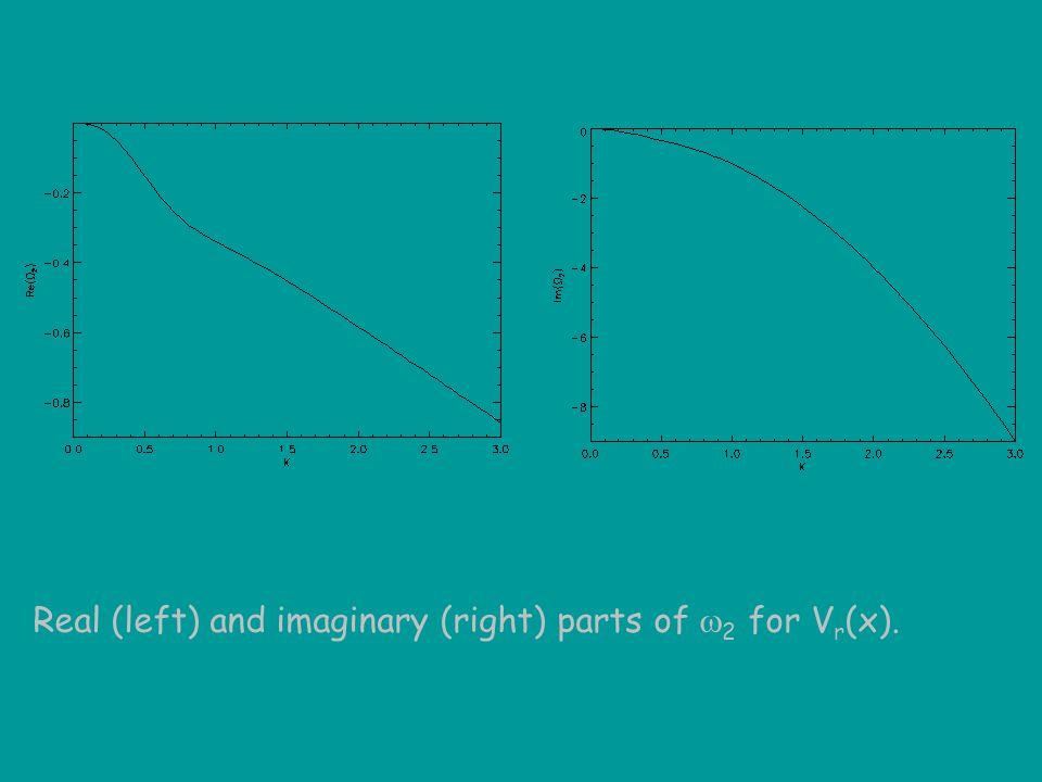 Approximate solution Expansion  = c 0 k +  2  2 +   2 l x /c 0 = -2/  1/2 k 2 l x 2 D(2kl x ) - ik 2 l x 2 [1-exp(-4k 2 l x 2 )] where D(  )=exp(-  2 )  0  exp(t 2 ) dt is Dawson s integral (Press et al.