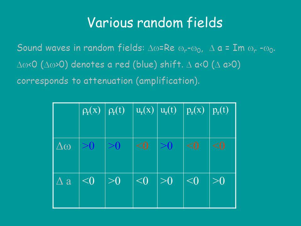 Numerical (asterisks, diamonds) and analytical (dashed lines) data (Murawski & Mędrek 2002)