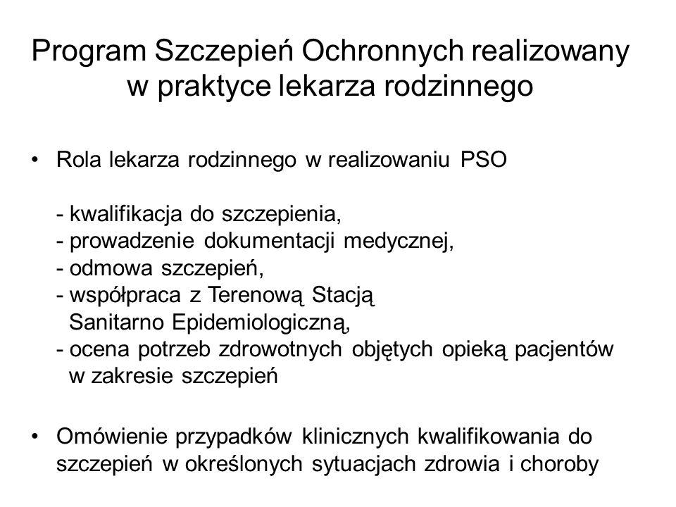 Program Szczepień Ochronnych realizowany w praktyce lekarza rodzinnego Rola lekarza rodzinnego w realizowaniu PSO - kwalifikacja do szczepienia, - pro