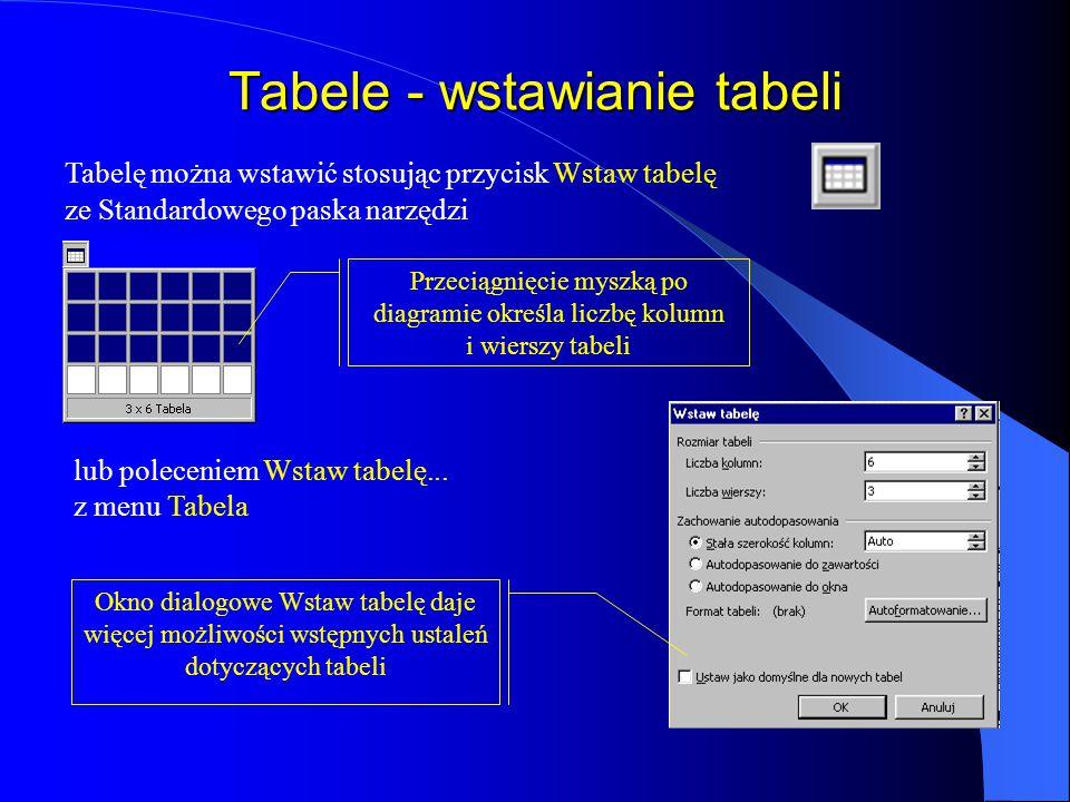Tworzenie spisu treści Word daje możliwość automatycznego tworzenia spisu treści, aby tę metodę zastosować należy przestrzegać pewnych zasad:  wszyst