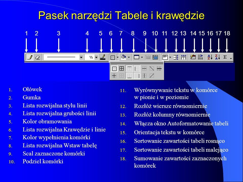 Znaczniki tabeli Przenieś kolumnę tabeli Uchwyt zmiany rozmiaru tabeli Znacznik końca komórki Znacznik końca wiersza Dopasuj wiersz tabeli Znacznik pr