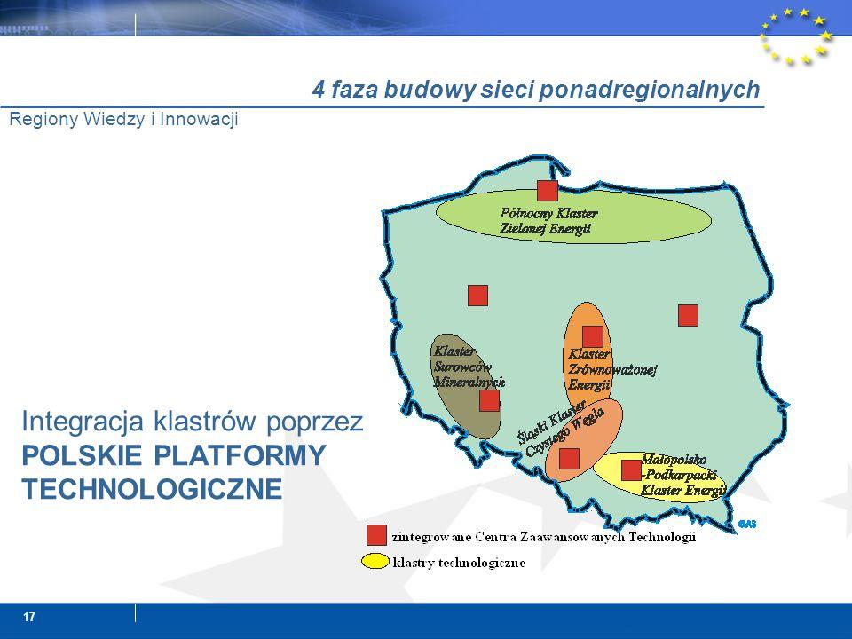 17 Integracja klastrów poprzez POLSKIE PLATFORMY TECHNOLOGICZNE 4 faza budowy sieci ponadregionalnych Regiony Wiedzy i Innowacji