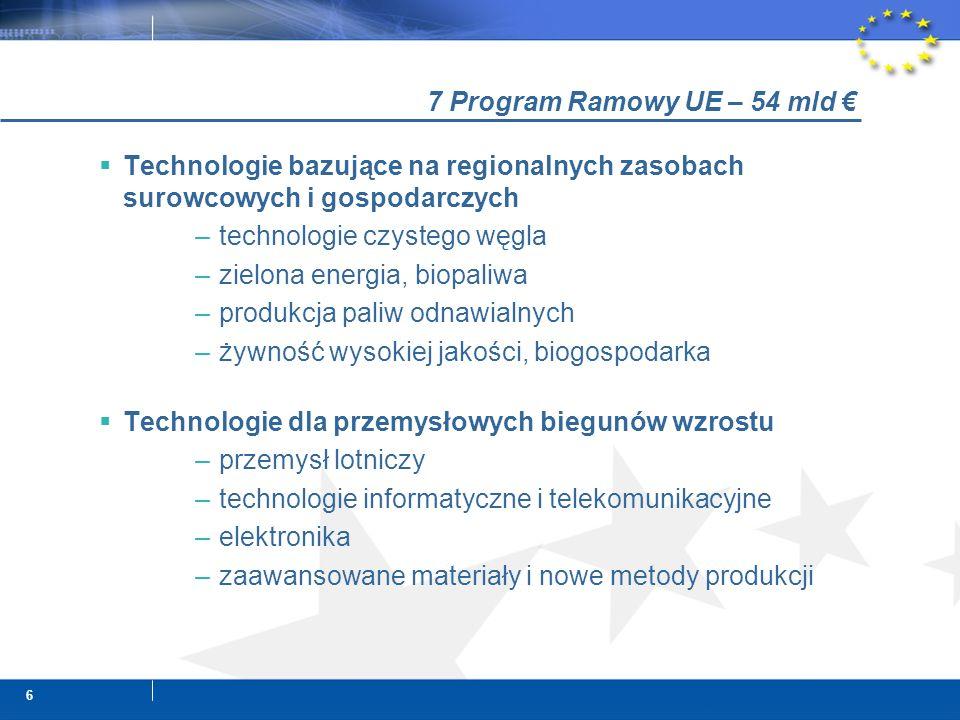 6 7 Program Ramowy UE – 54 mld €  Technologie bazujące na regionalnych zasobach surowcowych i gospodarczych –technologie czystego węgla –zielona energia, biopaliwa –produkcja paliw odnawialnych –żywność wysokiej jakości, biogospodarka  Technologie dla przemysłowych biegunów wzrostu –przemysł lotniczy –technologie informatyczne i telekomunikacyjne –elektronika –zaawansowane materiały i nowe metody produkcji