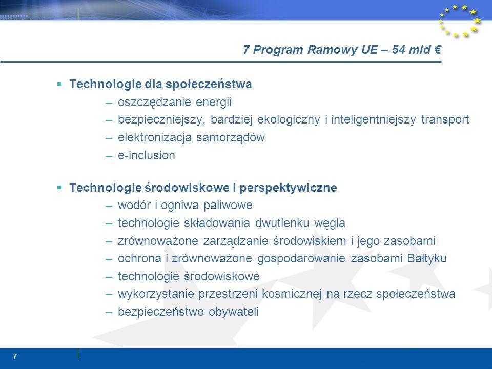 7 7 Program Ramowy UE – 54 mld €  Technologie dla społeczeństwa –oszczędzanie energii –bezpieczniejszy, bardziej ekologiczny i inteligentniejszy transport –elektronizacja samorządów –e-inclusion  Technologie środowiskowe i perspektywiczne –wodór i ogniwa paliwowe –technologie składowania dwutlenku węgla –zrównoważone zarządzanie środowiskiem i jego zasobami –ochrona i zrównoważone gospodarowanie zasobami Bałtyku –technologie środowiskowe –wykorzystanie przestrzeni kosmicznej na rzecz społeczeństwa –bezpieczeństwo obywateli