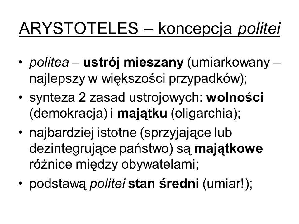 ARYSTOTELES – koncepcja politei politea – ustrój mieszany (umiarkowany – najlepszy w większości przypadków); synteza 2 zasad ustrojowych: wolności (de