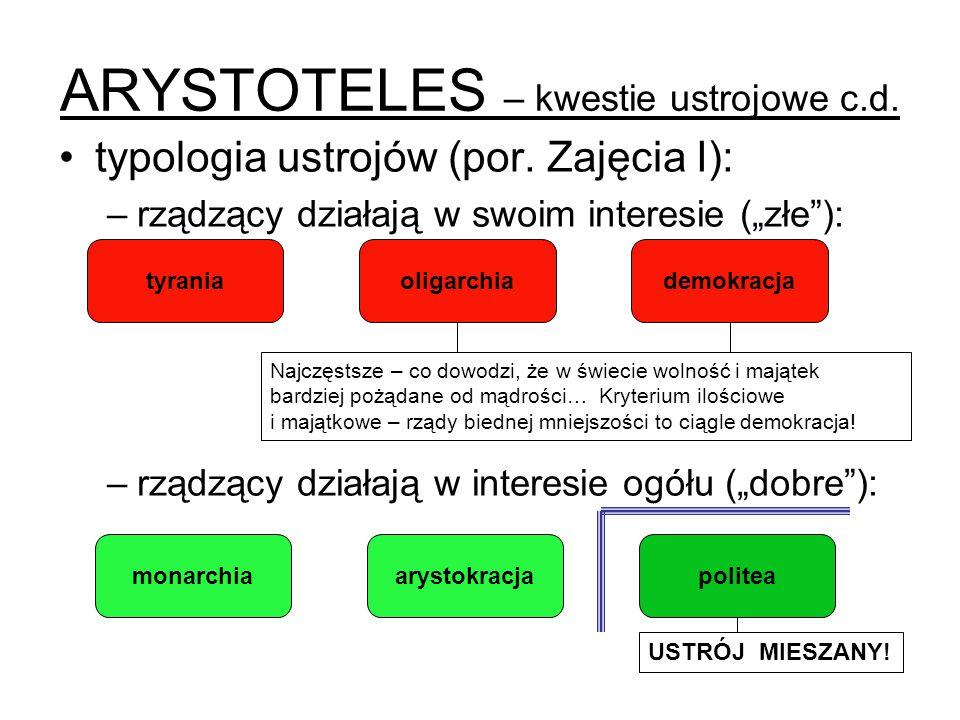 """ARYSTOTELES – kwestie ustrojowe c.d. typologia ustrojów (por. Zajęcia I): –rządzący działają w swoim interesie (""""złe""""): – –rządzący działają w interes"""