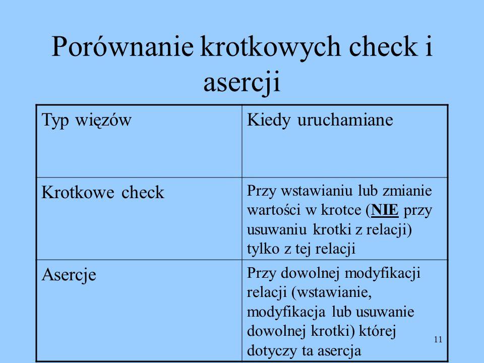 11 Porównanie krotkowych check i asercji Typ więzówKiedy uruchamiane Krotkowe check Przy wstawianiu lub zmianie wartości w krotce (NIE przy usuwaniu k