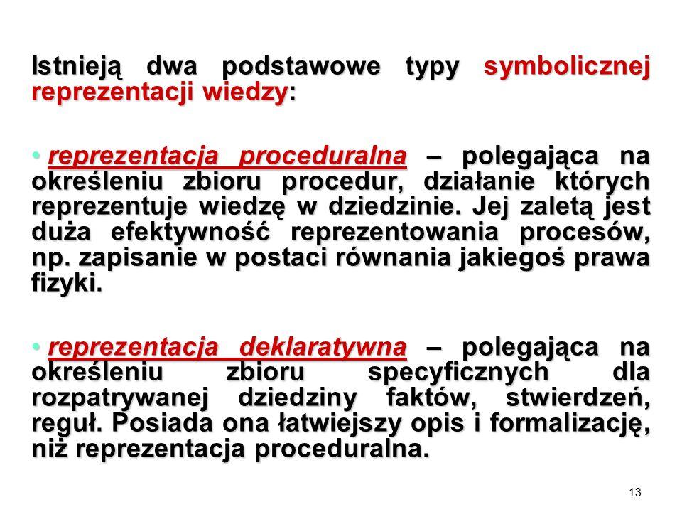 13 Istnieją dwa podstawowe typy symbolicznej reprezentacji wiedzy: reprezentacja proceduralna – polegająca na określeniu zbioru procedur, działanie kt