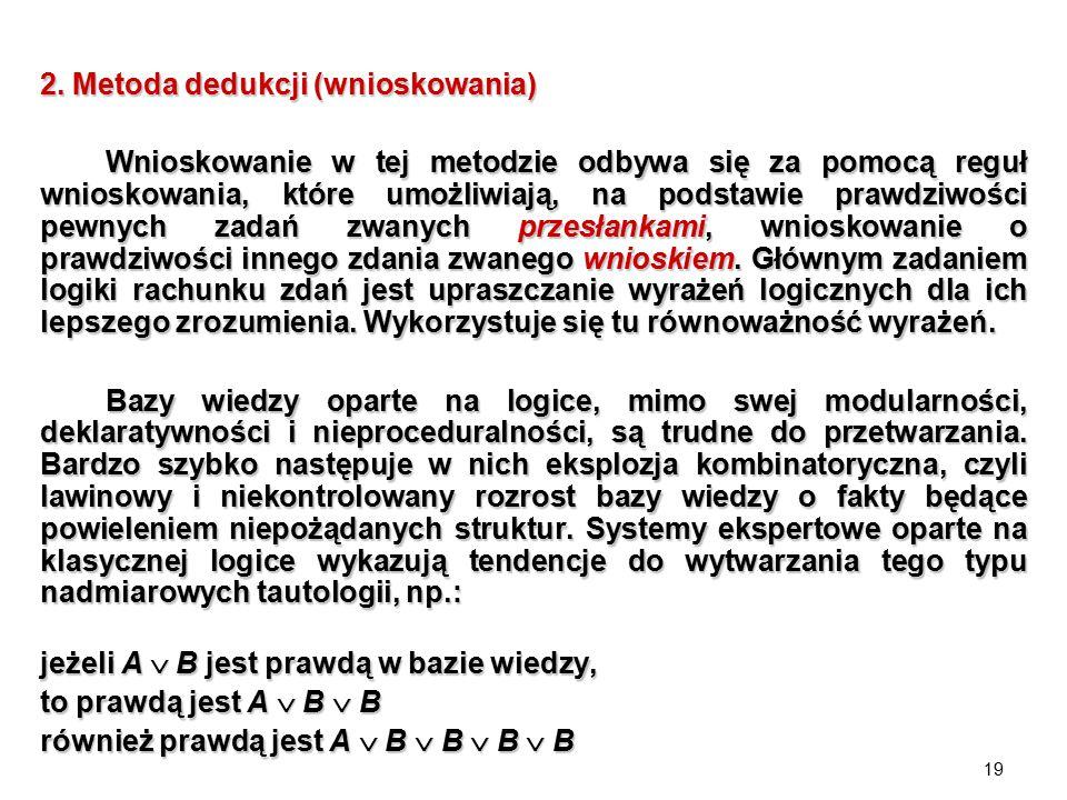 19 2. Metoda dedukcji (wnioskowania) Wnioskowanie w tej metodzie odbywa się za pomocą reguł wnioskowania, które umożliwiają, na podstawie prawdziwości