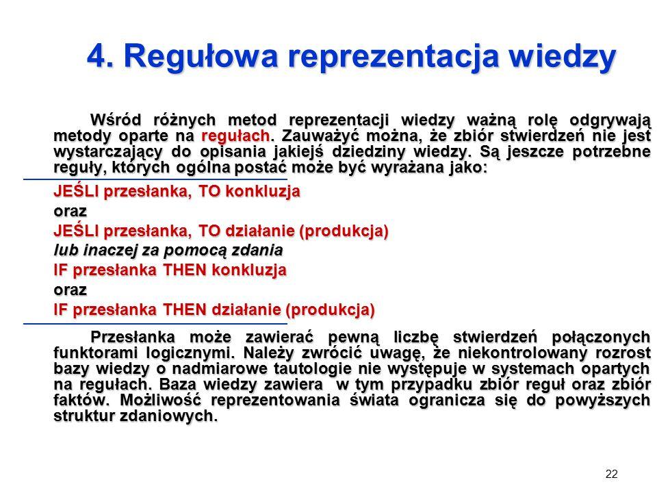 22 4. Regułowa reprezentacja wiedzy Wśród różnych metod reprezentacji wiedzy ważną rolę odgrywają metody oparte na regułach. Zauważyć można, że zbiór
