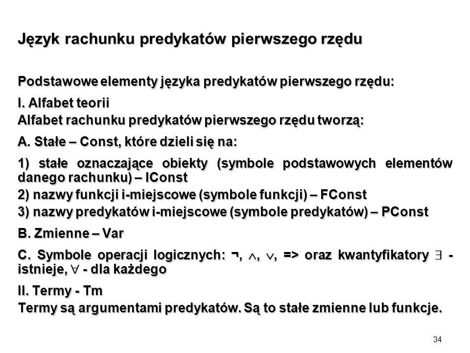 34 Język rachunku predykatów pierwszego rzędu Podstawowe elementy języka predykatów pierwszego rzędu: I. Alfabet teorii Alfabet rachunku predykatów pi