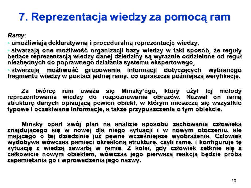 40 7. Reprezentacja wiedzy za pomocą ram Ramy: umożliwiają deklaratywną i proceduralną reprezentację wiedzy, umożliwiają deklaratywną i proceduralną r