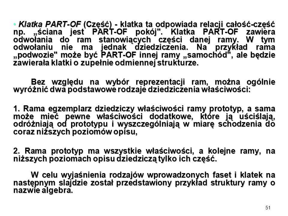 """51 Klatka PART-OF (Część) - klatka ta odpowiada relacji całość-część np. """"ściana jest PART-OF pokój"""