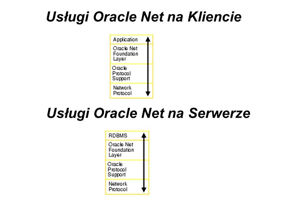 Usługi Oracle Net na Kliencie Usługi Oracle Net na Serwerze