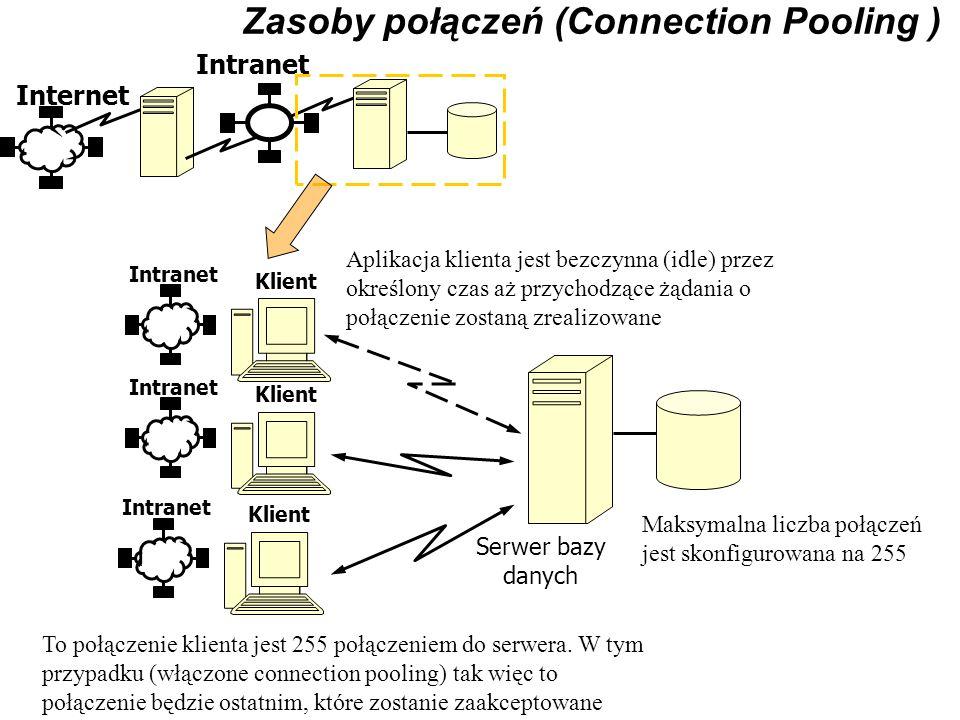 Przełączanie sesji (Multiplexing) Internet Intranet Oracle NET RDBMS Protokół TCP/IP Serwer danych Klient Przeglądar ka WEB Serwer aplikacji WEB Internet Intranet Przeglądarka WEB Klient Internet Menadżer połączeń ORACLE