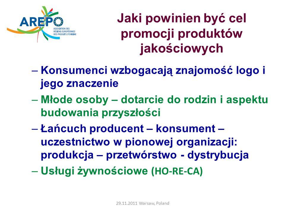 Proponowane rozwiązania –Promowanie wspólnych działań ze wsparciem regionów: wspólne marki, związki dotyczące produktu i / lub terenów na rynku wewnętrznym lub rynkach zewnętrznych –Faktyczne uwzględnienie produktów jakościowych w WPR: Dla producentów : pomoc do certyfikacji, dopłata w formie niezwiązanych płatności bezpośrednich, Dla grup producenckich : pomoc do certyfikacji, studium wykonalności, badanie rynku, rozwój i innowacja w zakresie produkcji i dystrybucji Dla pojawiających się projektów: pomoc w zakresie procedur tymczasowych (ma wskazać etap zatwierdzenia przez państwo członkowskie) 29.11.2011 Warsaw, Poland