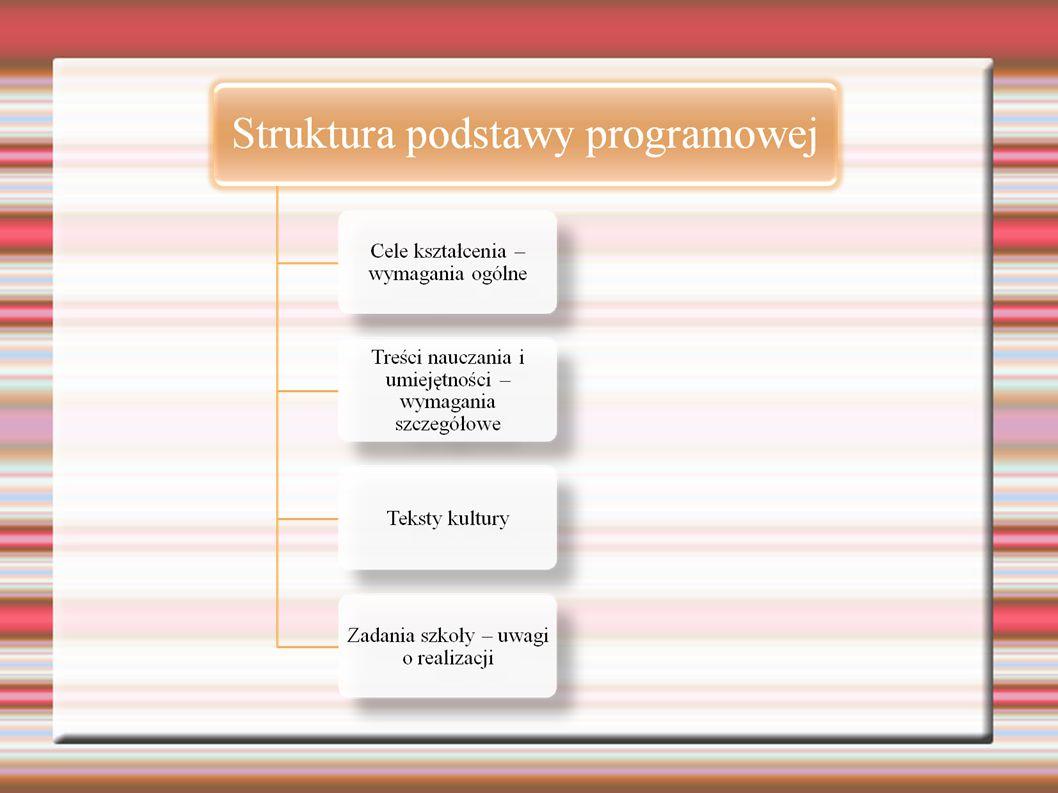 Szkoła podstawowa-cele ogólne Odbiór wypowiedzi i wykorzystanie zawartych w nich informacji.