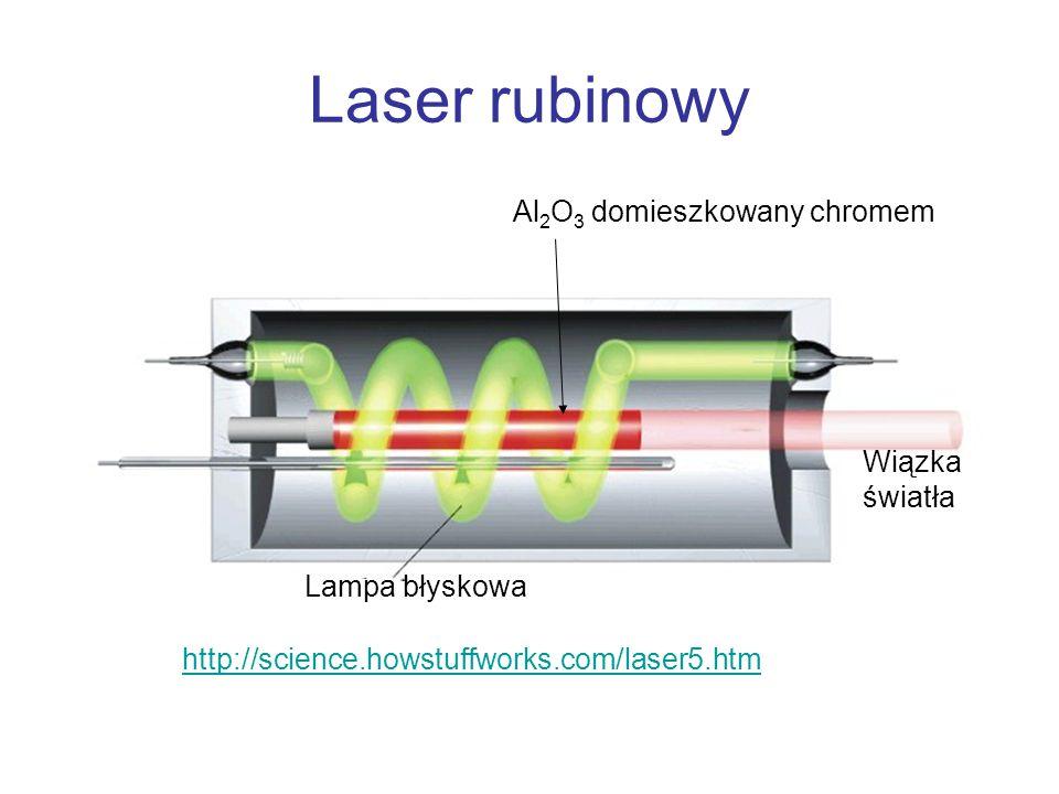 Laser rubinowy http://science.howstuffworks.com/laser5.htm Lampa błyskowa Wiązka światła Al 2 O 3 domieszkowany chromem