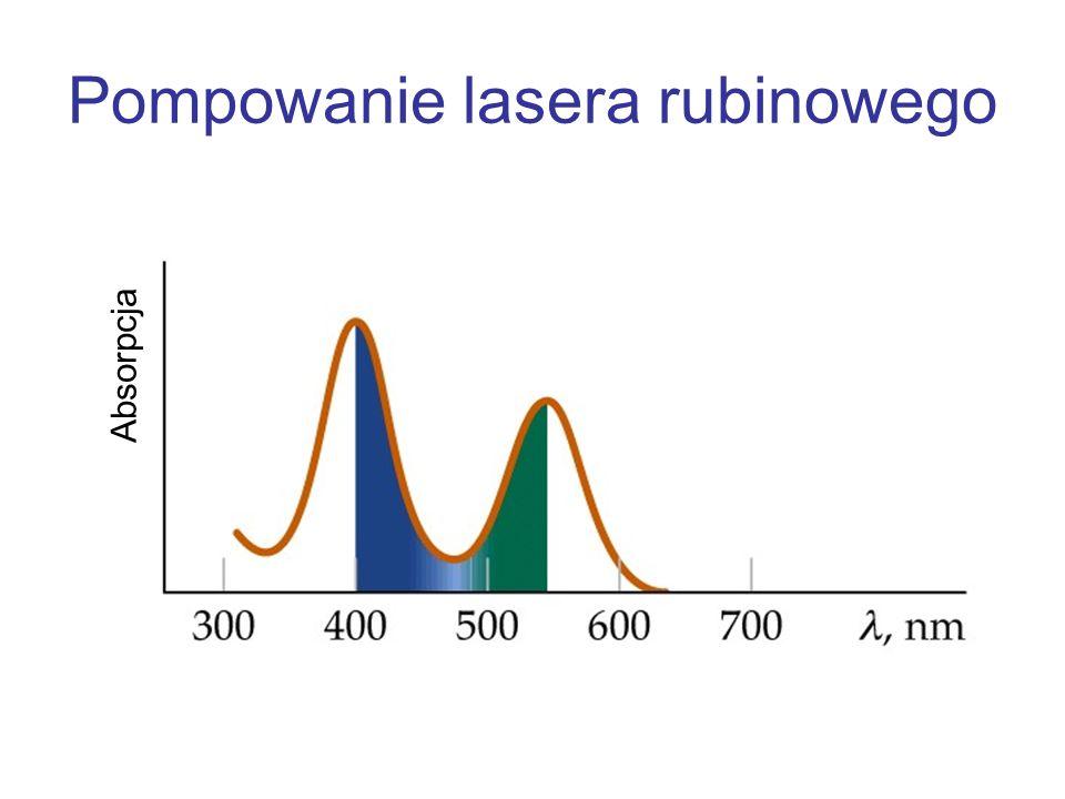 Pompowanie lasera rubinowego Absorpcja