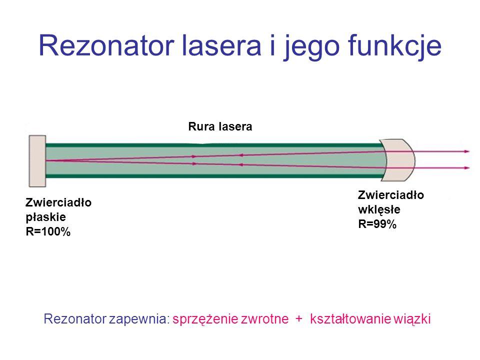 Rezonator lasera i jego funkcje Zwierciadło płaskie R=100% Zwierciadło wklęsłe R=99% Rura lasera Rezonator zapewnia: sprzężenie zwrotne + kształtowani