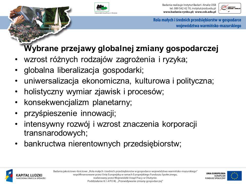 Orientacja przedsiębiorczości a rodzaj regionu – wyzwanie dla województwa warmińsko-mazurskiego