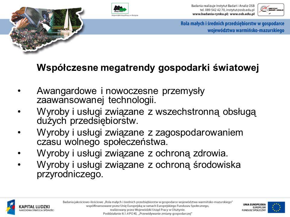 Współczesne megatrendy gospodarki światowej Awangardowe i nowoczesne przemysły zaawansowanej technologii.