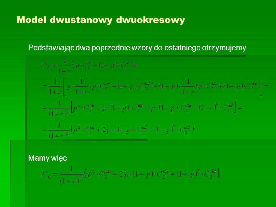 Model dwustanowy dwuokresowy Podstawiając dwa poprzednie wzory do ostatniego otrzymujemy Mamy więc