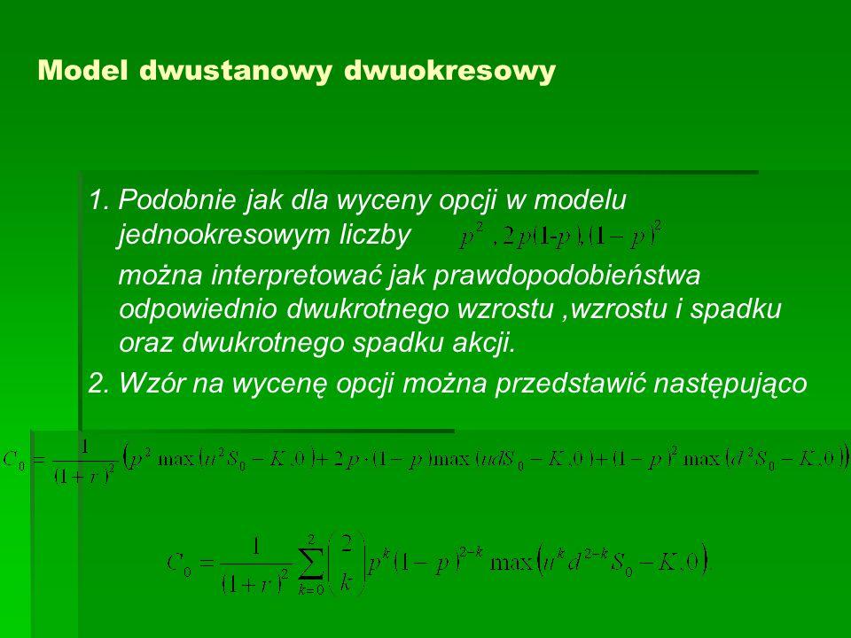 Model dwustanowy dwuokresowy 1. Podobnie jak dla wyceny opcji w modelu jednookresowym liczby można interpretować jak prawdopodobieństwa odpowiednio dw
