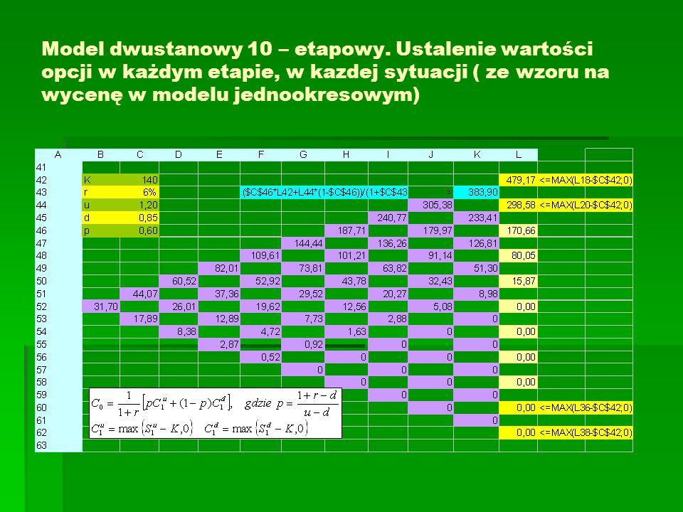 Model dwustanowy 10 – etapowy. Ustalenie wartości opcji w każdym etapie, w kazdej sytuacji ( ze wzoru na wycenę w modelu jednookresowym)