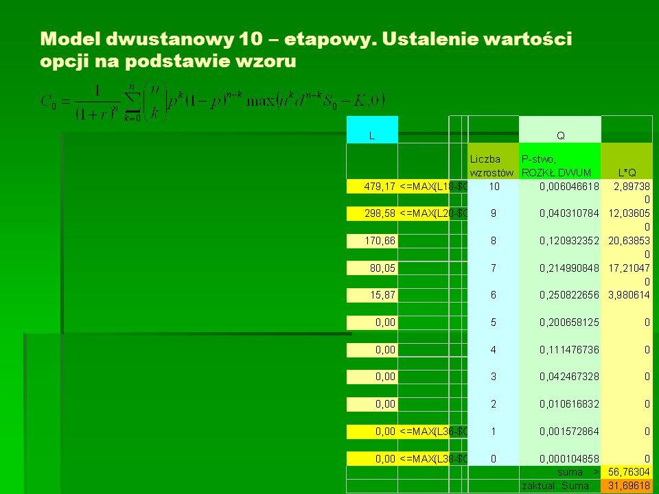 Model dwustanowy 10 – etapowy. Ustalenie wartości opcji na podstawie wzoru
