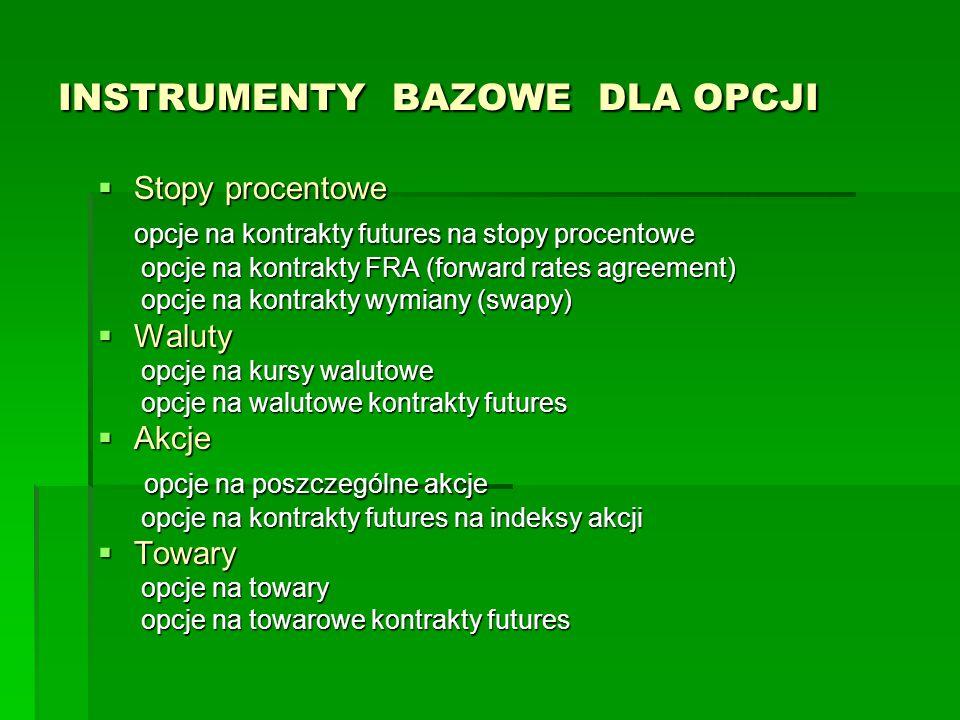 INSTRUMENTY BAZOWE DLA OPCJI  Stopy procentowe opcje na kontrakty futures na stopy procentowe opcje na kontrakty FRA (forward rates agreement) opcje