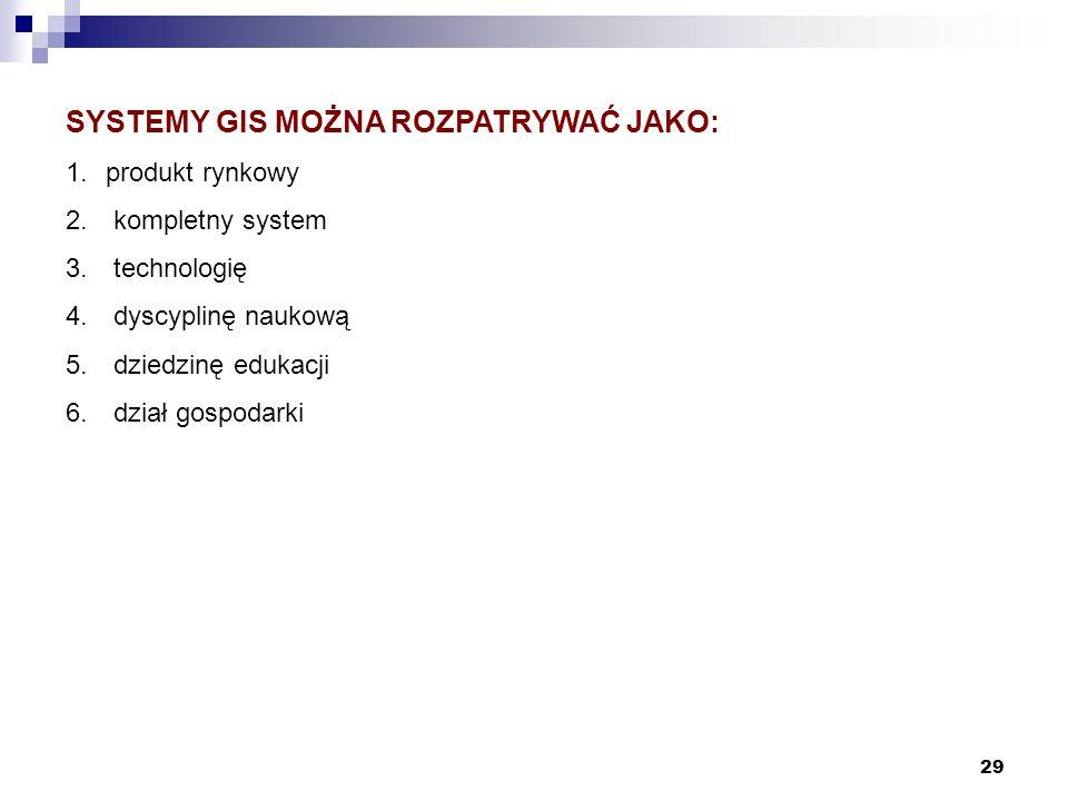 29 SYSTEMY GIS MOŻNA ROZPATRYWAĆ JAKO: 1.produkt rynkowy 2. kompletny system 3. technologię 4. dyscyplinę naukową 5. dziedzinę edukacji 6. dział gospo