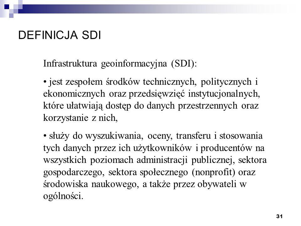31 DEFINICJA SDI Infrastruktura geoinformacyjna (SDI): jest zespołem środków technicznych, politycznych i ekonomicznych oraz przedsięwzięć instytucjon