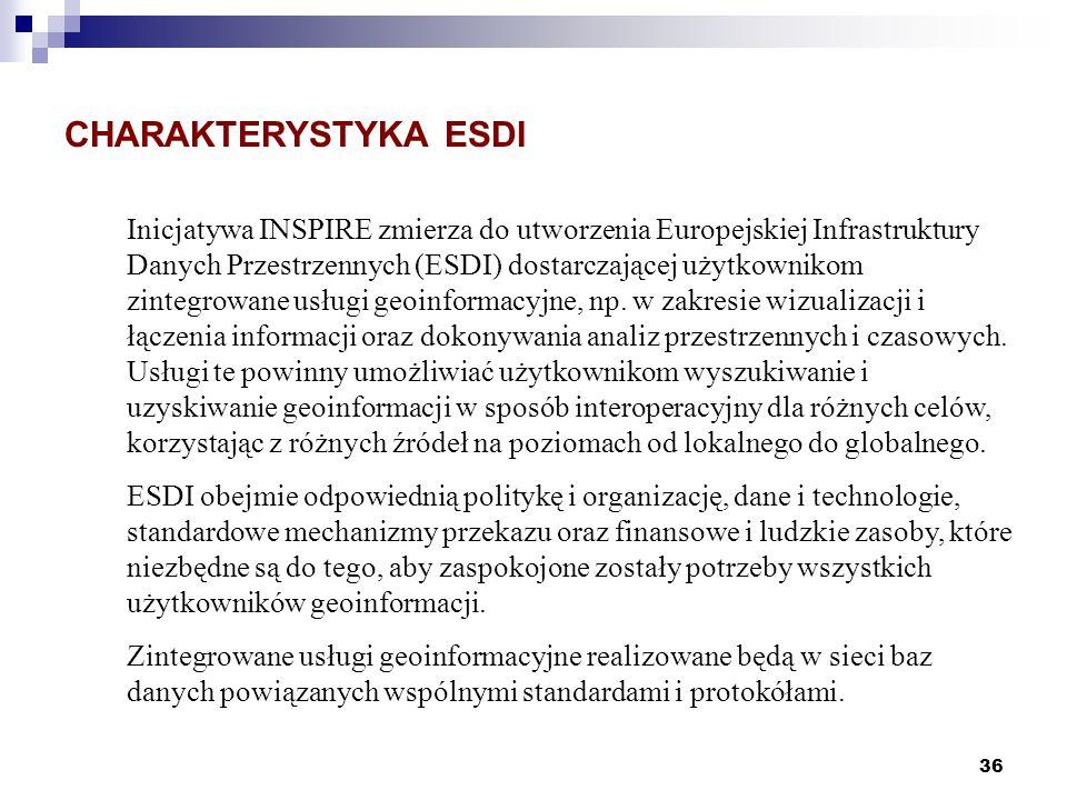 36 CHARAKTERYSTYKA ESDI Inicjatywa INSPIRE zmierza do utworzenia Europejskiej Infrastruktury Danych Przestrzennych (ESDI) dostarczającej użytkownikom