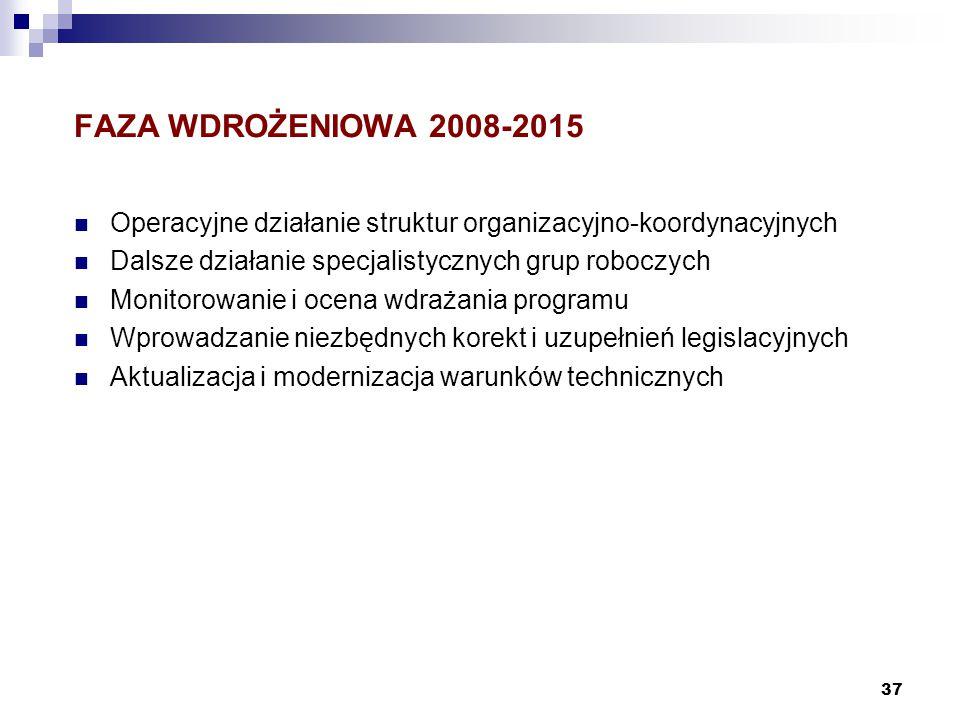 37 FAZA WDROŻENIOWA 2008-2015 Operacyjne działanie struktur organizacyjno-koordynacyjnych Dalsze działanie specjalistycznych grup roboczych Monitorowa