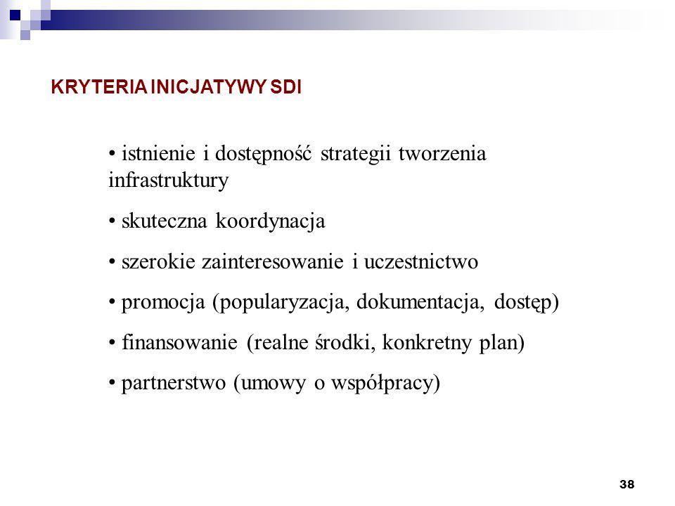38 istnienie i dostępność strategii tworzenia infrastruktury skuteczna koordynacja szerokie zainteresowanie i uczestnictwo promocja (popularyzacja, do