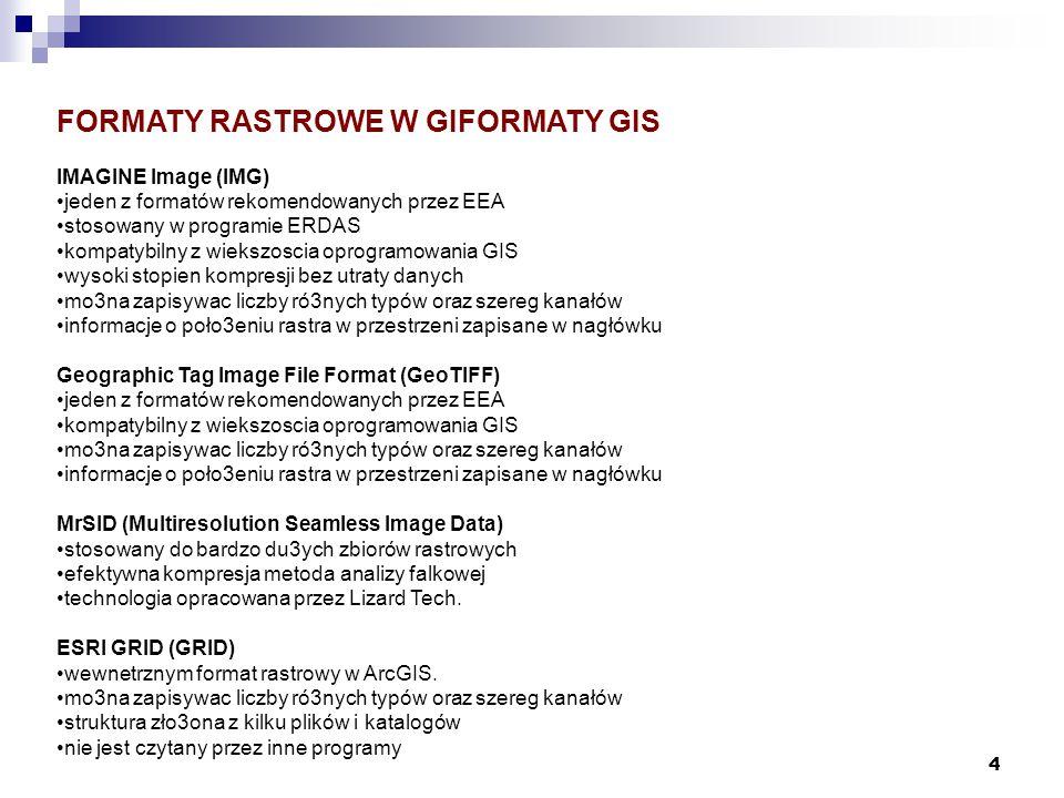 4 FORMATY RASTROWE W GIFORMATY GIS IMAGINE Image (IMG) jeden z formatów rekomendowanych przez EEA stosowany w programie ERDAS kompatybilny z wiekszosc