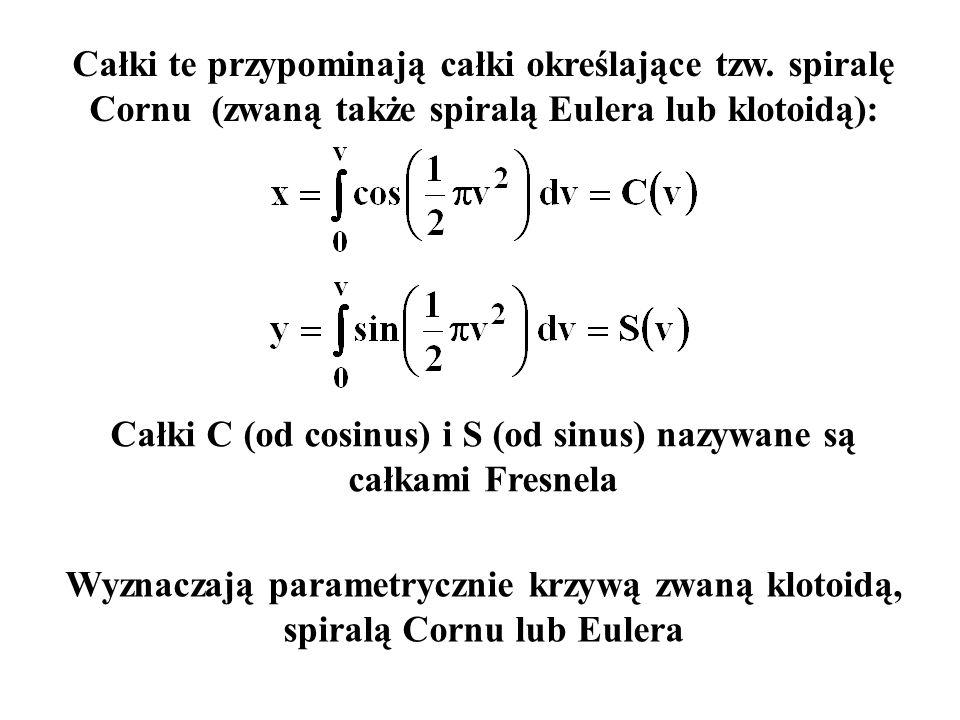 Całki te przypominają całki określające tzw. spiralę Cornu (zwaną także spiralą Eulera lub klotoidą): Całki C (od cosinus) i S (od sinus) nazywane są
