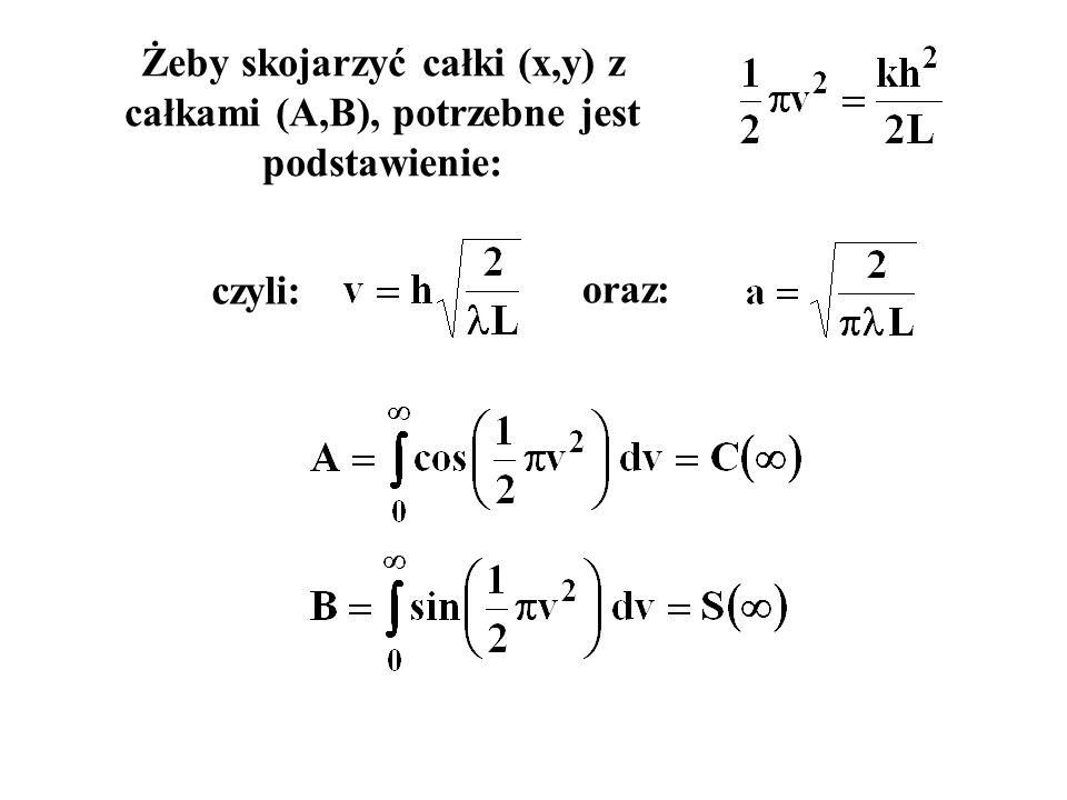 czyli: oraz: Żeby skojarzyć całki (x,y) z całkami (A,B), potrzebne jest podstawienie: