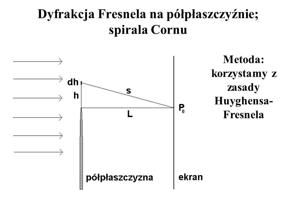 Metoda: korzystamy z zasady Huyghensa- Fresnela