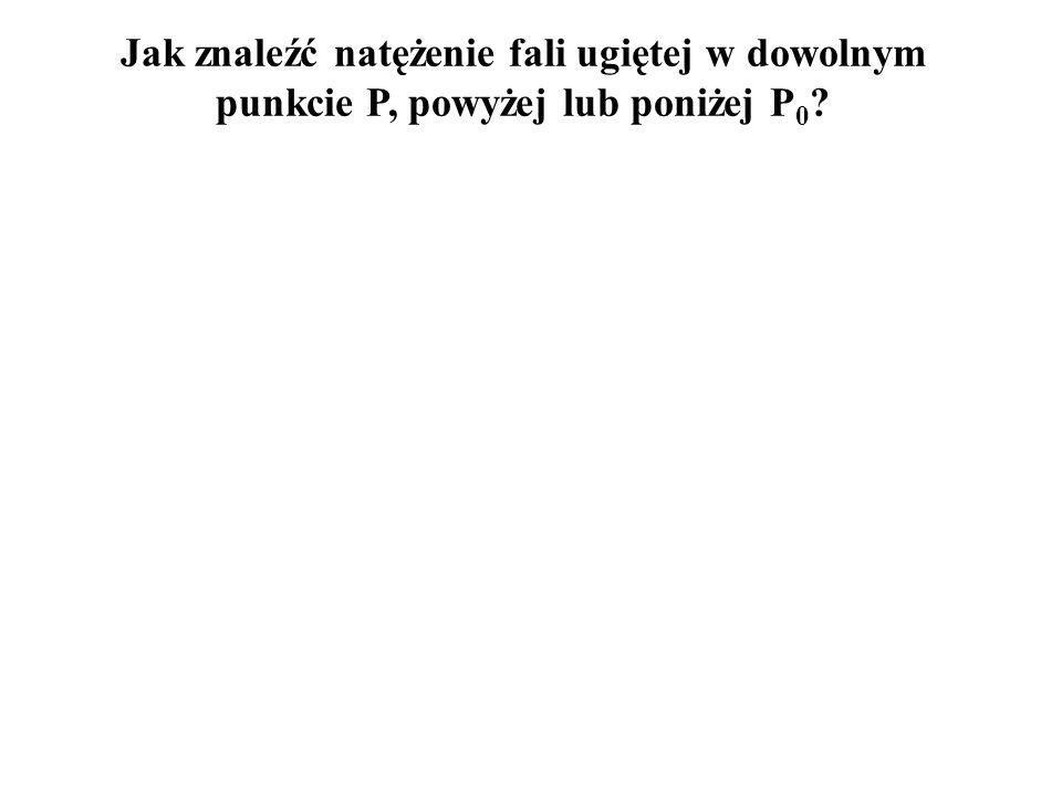 Jak znaleźć natężenie fali ugiętej w dowolnym punkcie P, powyżej lub poniżej P 0 ?