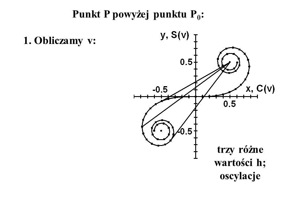 Punkt P powyżej punktu P 0 : 1. Obliczamy v: trzy różne wartości h; oscylacje