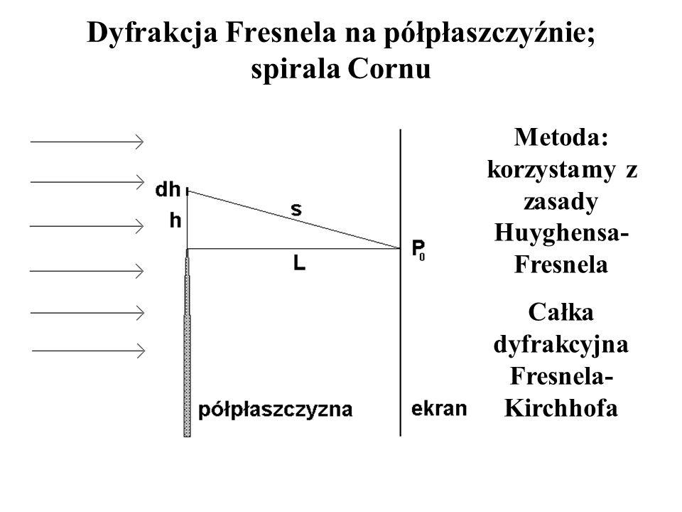 Dyfrakcja Fresnela na półpłaszczyźnie; spirala Cornu Metoda: korzystamy z zasady Huyghensa- Fresnela Całka dyfrakcyjna Fresnela- Kirchhofa
