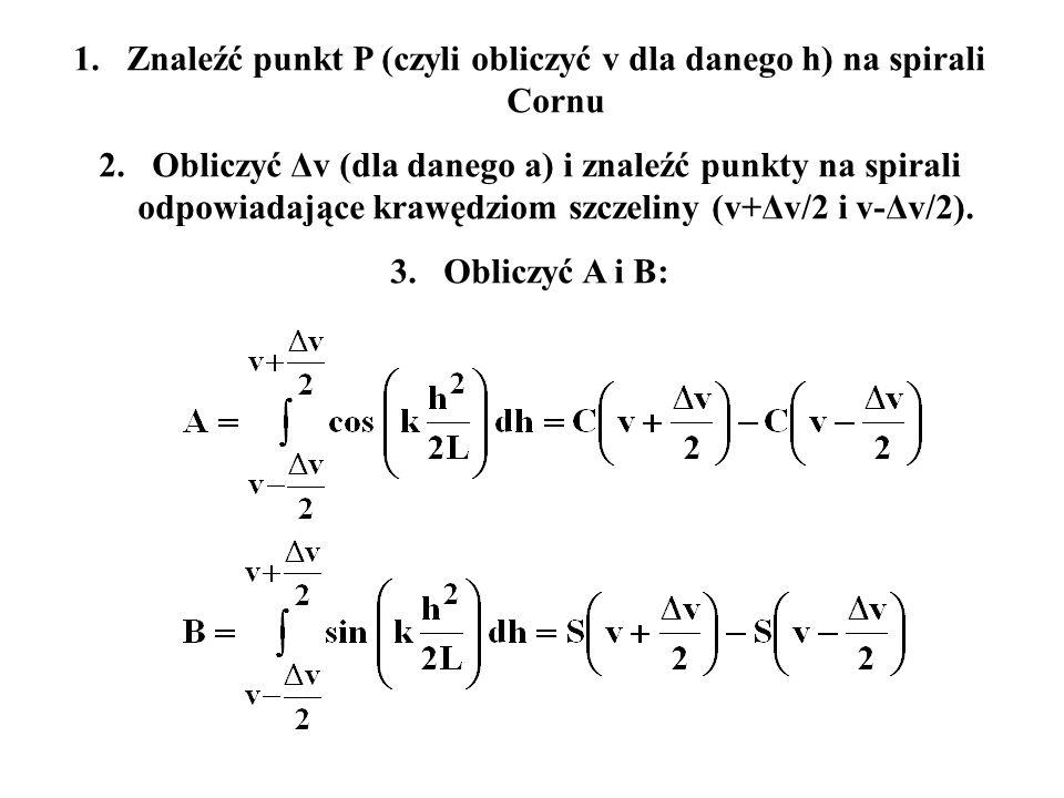1.Znaleźć punkt P (czyli obliczyć v dla danego h) na spirali Cornu 2.Obliczyć Δv (dla danego a) i znaleźć punkty na spirali odpowiadające krawędziom s